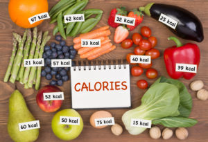 Creating a Calorie Deficit for Weight Loss