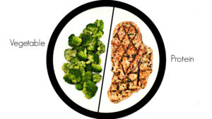 What is the difference between Nutre Balance meals & weight loss meals?